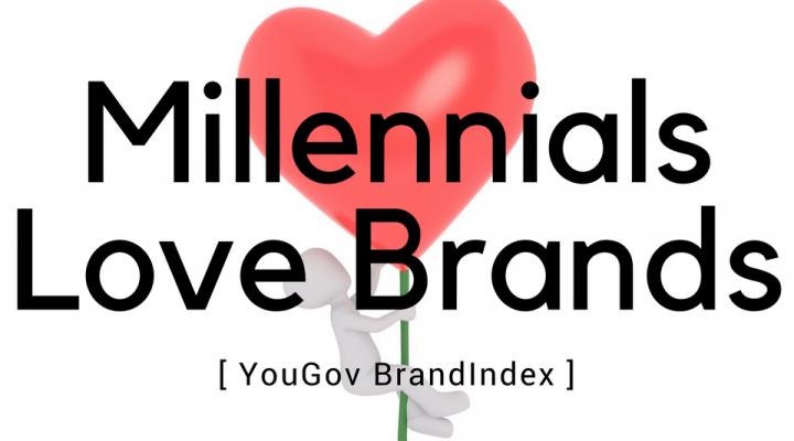 I brand preferiti dai Millennials americani: indice YouGov