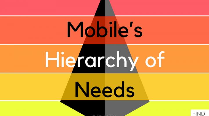 Bisogni e mobile: come la connessione via smartphone soddisfa i nostri desideri e necessità.