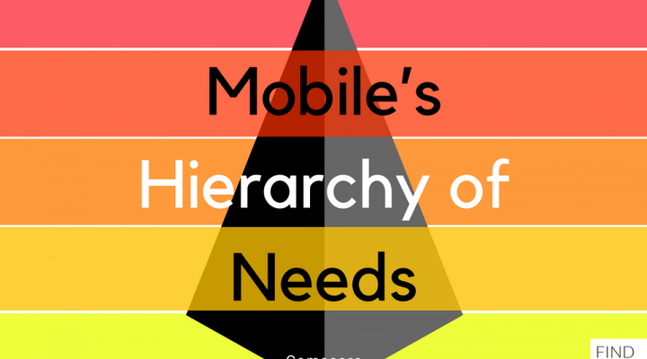 mobile-needs-maslow